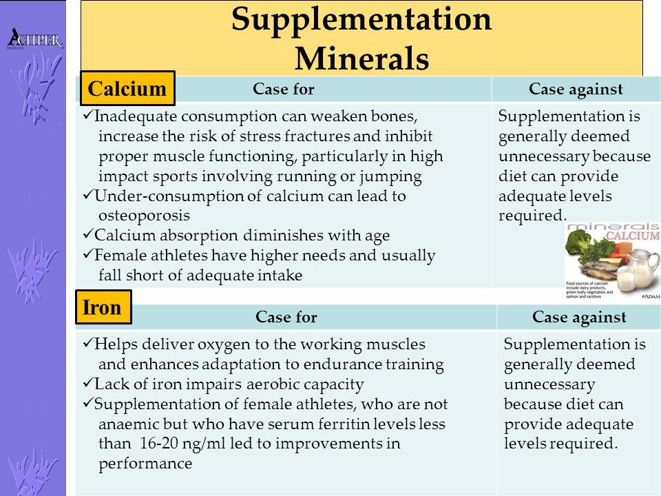 Supplementation Minerals