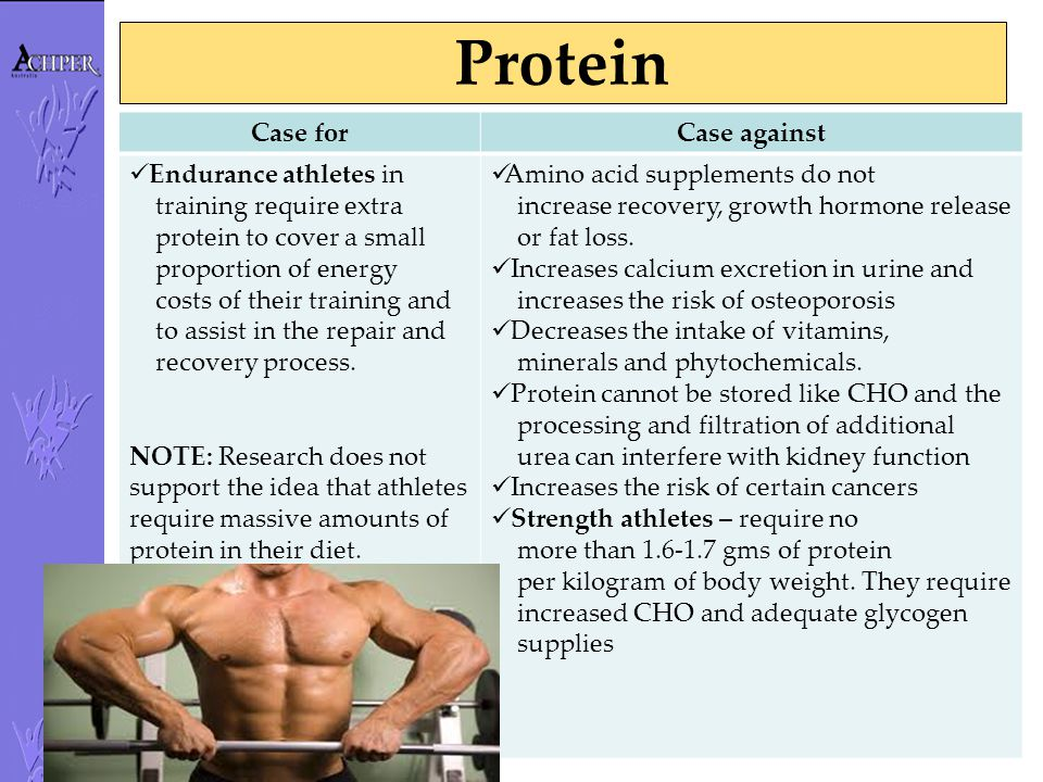 Protein Case for Case against Endurance athletes in