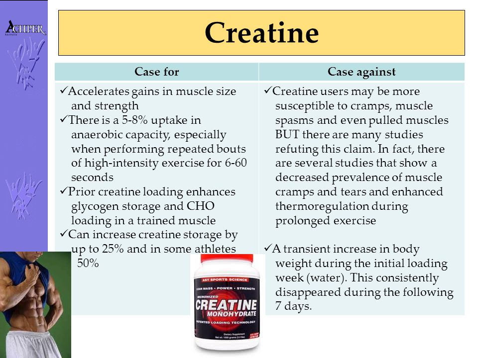 Creatine Case for Case against Accelerates gains in muscle size