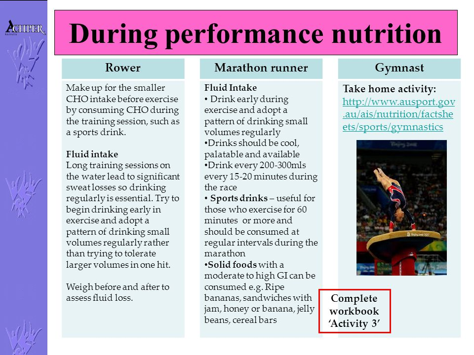 During performance nutrition