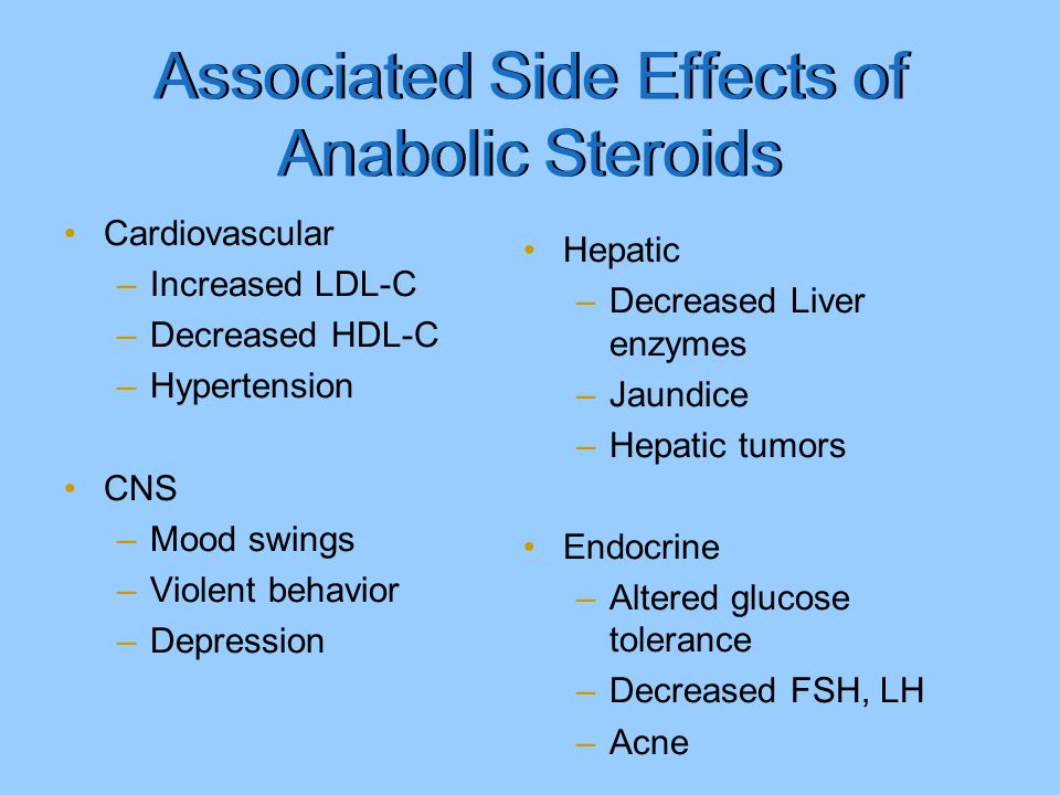 Associated Side Effects of Anabolic Steroids