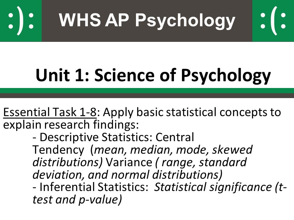 Unit 1: Science of Psychology