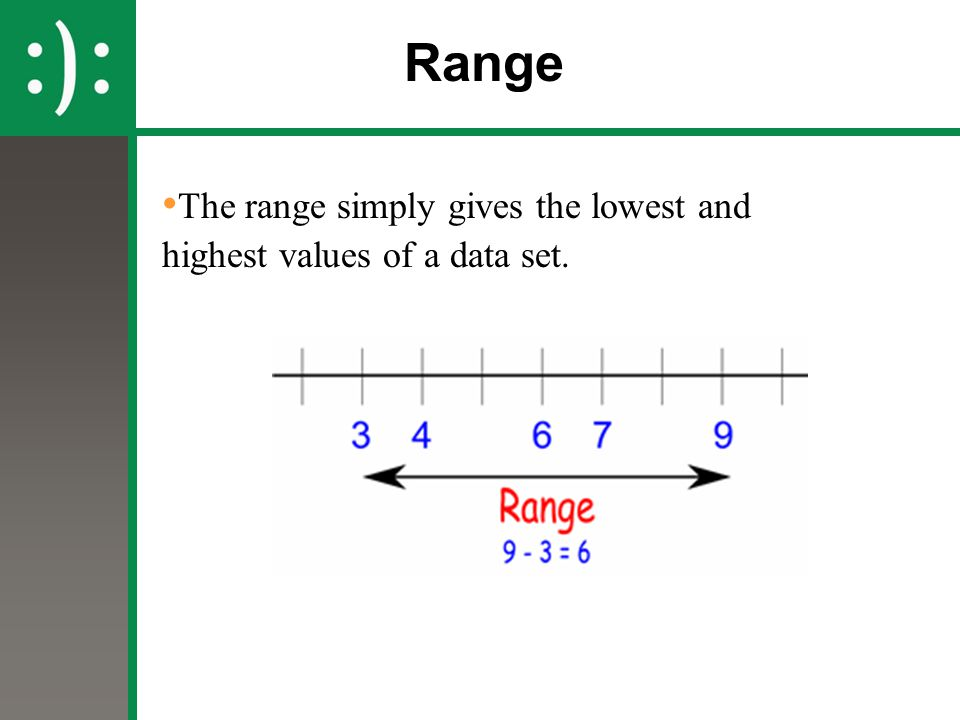 Range The range simply gives the lowest and highest values of a data set. 10