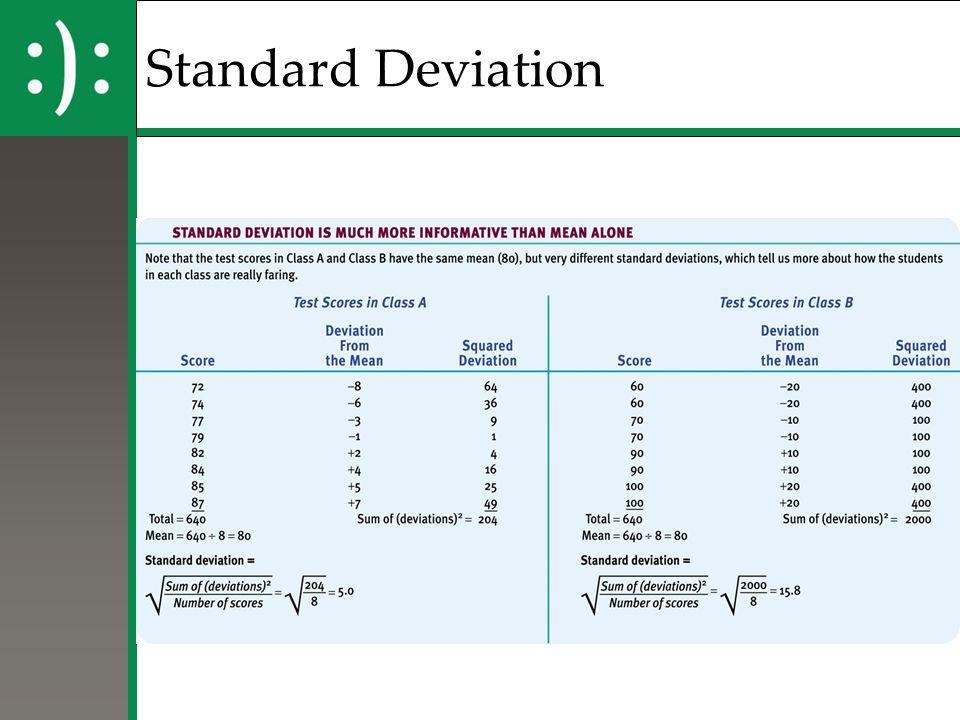 Standard Deviation 13
