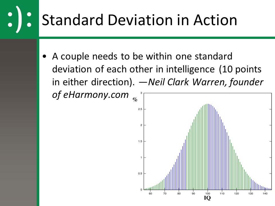 Standard Deviation in Action