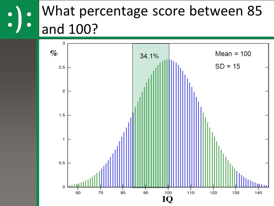 What percentage score between 85 and 100