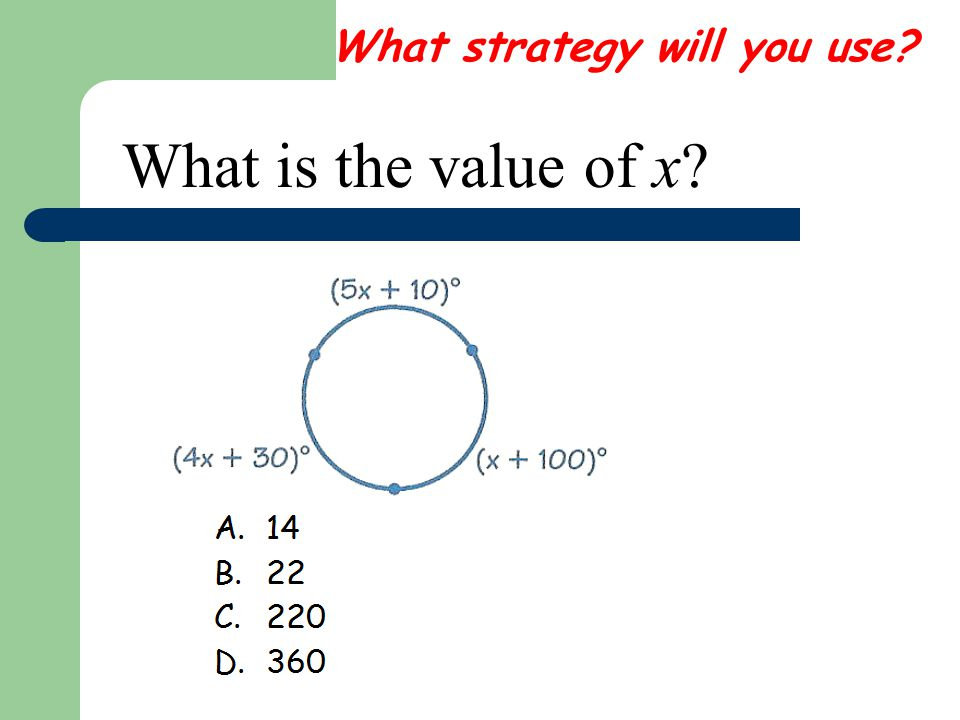 What strategy will you use