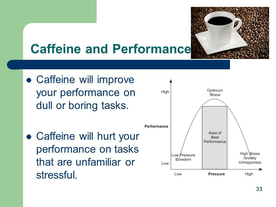 Caffeine and Performance