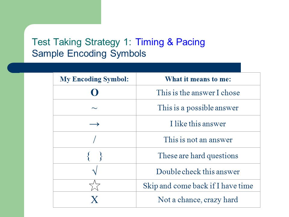 Test Taking Strategy 1: Timing & Pacing Sample Encoding Symbols