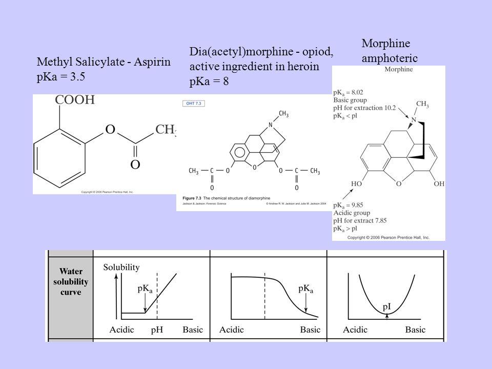 Morphine amphoteric. Dia(acetyl)morphine - opiod, active ingredient in heroin. pKa = 8. Methyl Salicylate - Aspirin.
