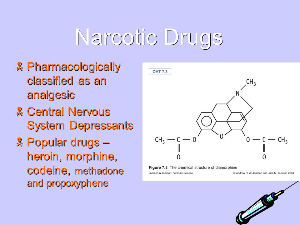 Narcotic Drugs Pharmacologically classified as an analgesic