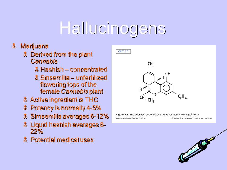 Hallucinogens Marijuana Derived from the plant Cannabis
