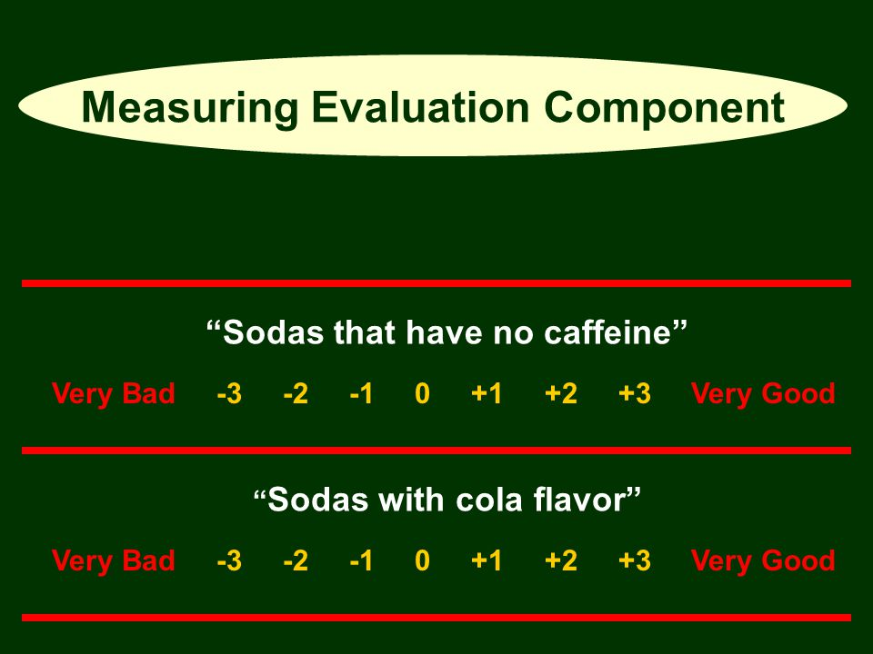 Measuring Evaluation Component