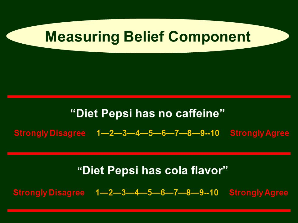 Measuring Belief Component