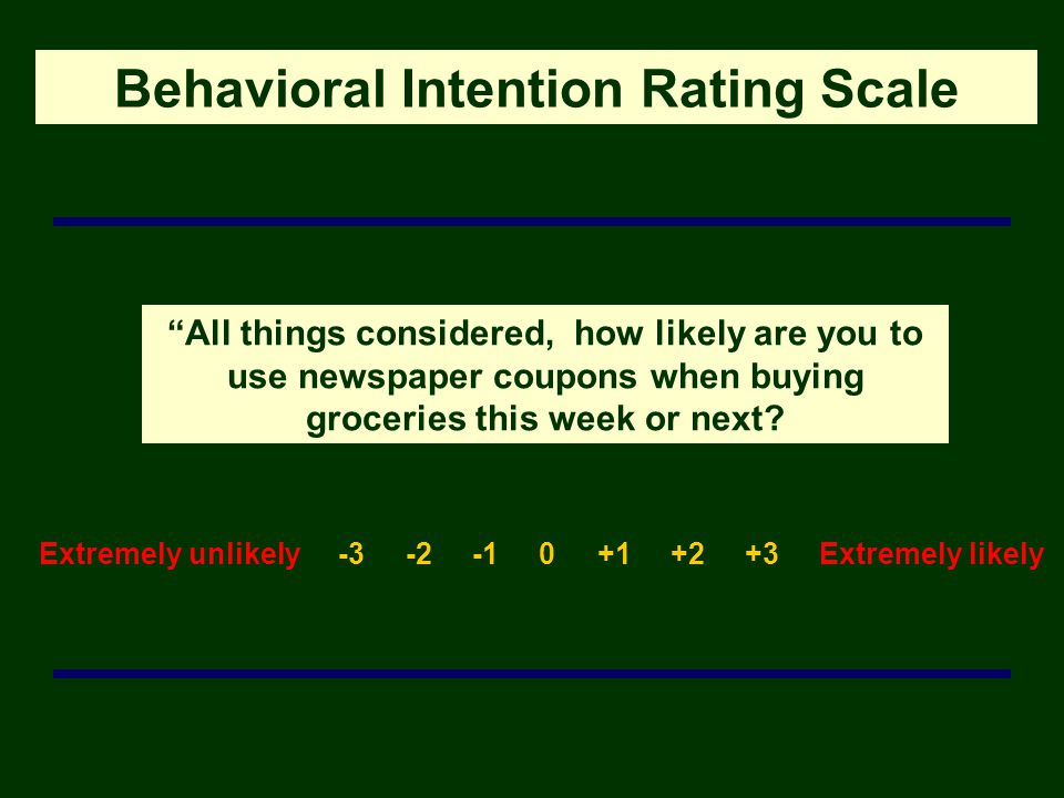 Behavioral Intention Rating Scale