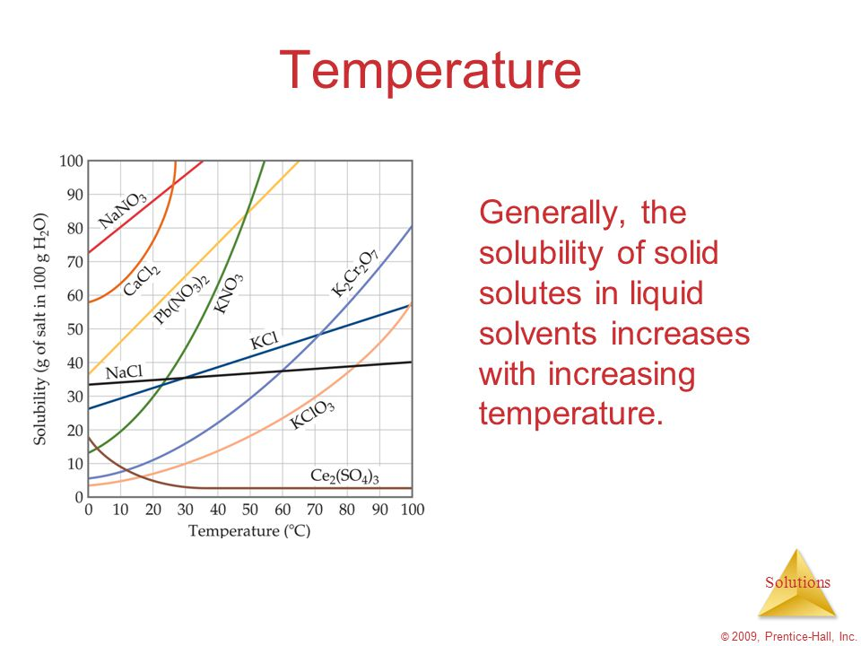 Temperature Generally, the solubility of solid solutes in liquid solvents increases with increasing temperature.