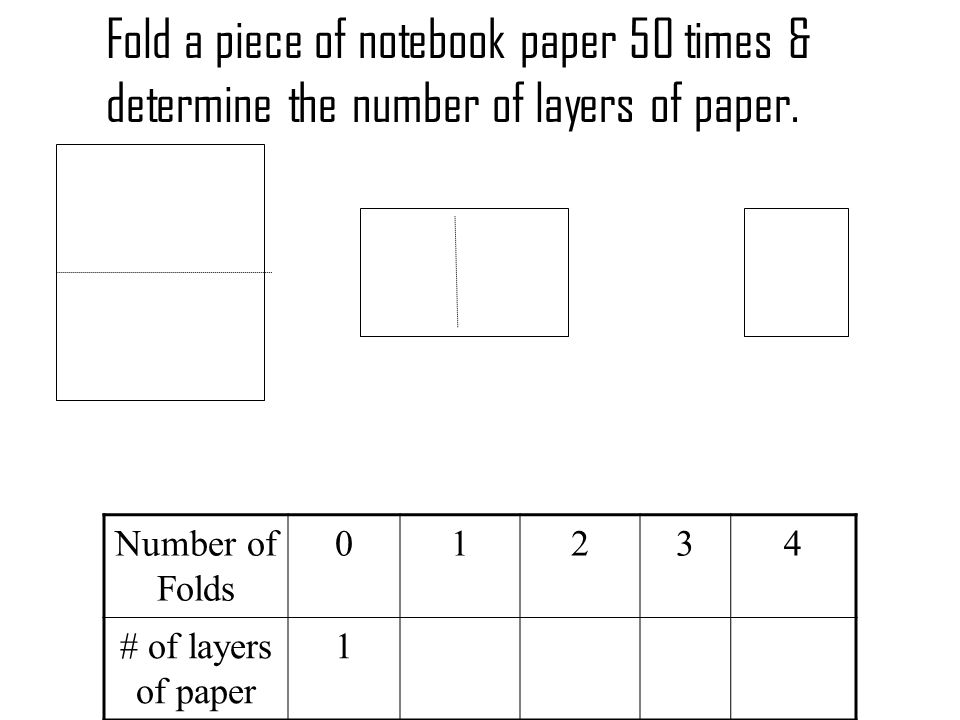 Fold a piece of notebook paper 50 times & determine the number of layers of paper.