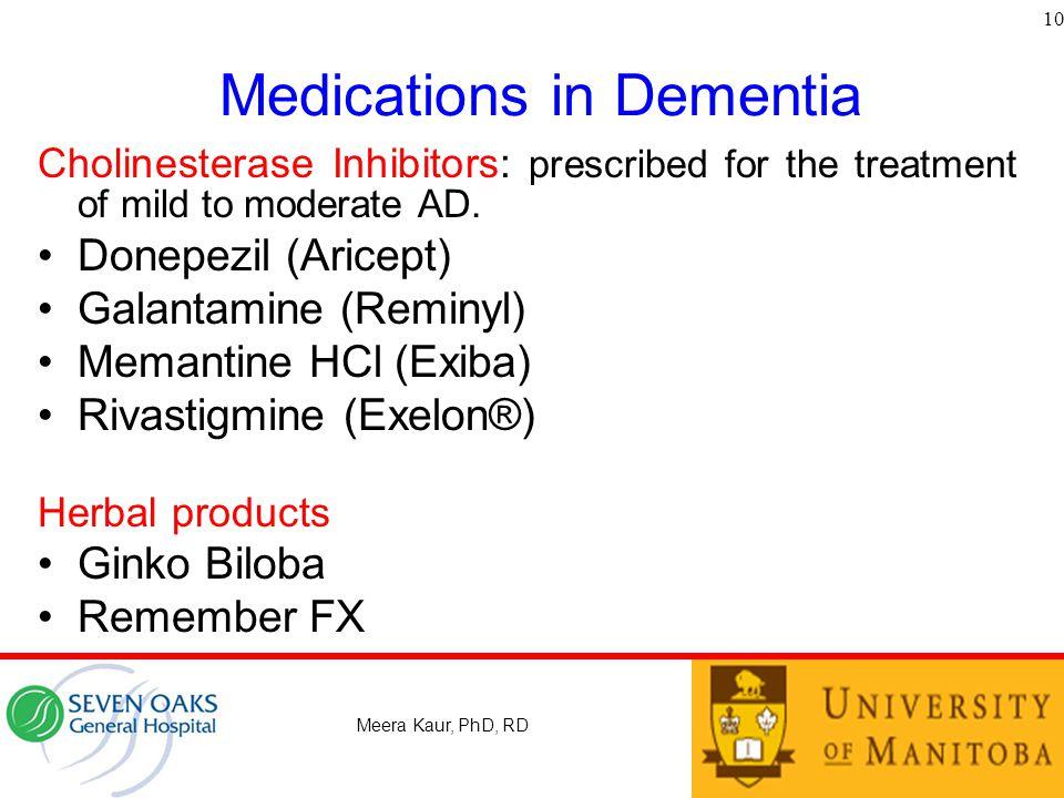 Medications in Dementia
