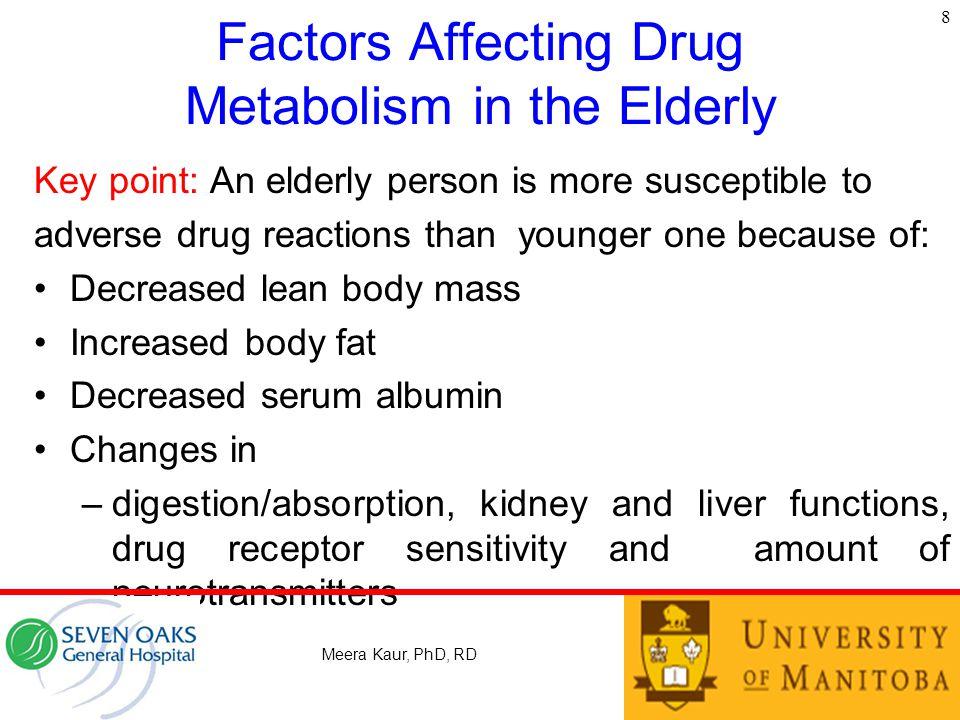 Factors Affecting Drug Metabolism in the Elderly