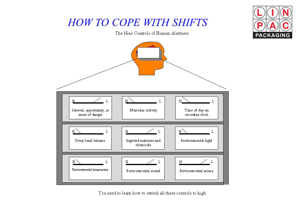 HOW TO COPE WITH SHIFTS