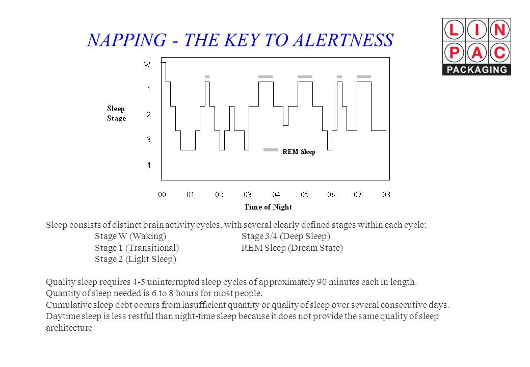 NAPPING - THE KEY TO ALERTNESS