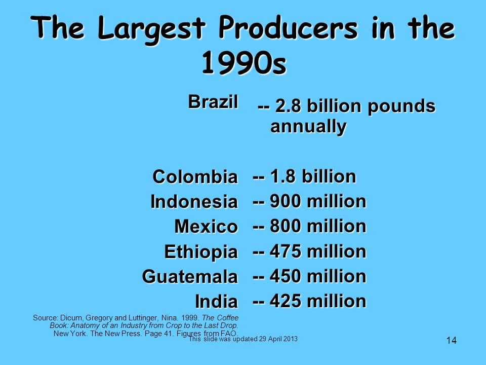 The Largest Producers in the 1990s