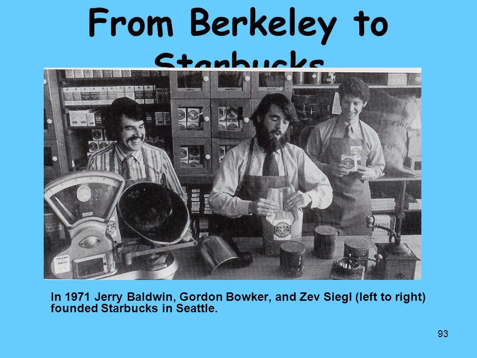 From Berkeley to Starbucks