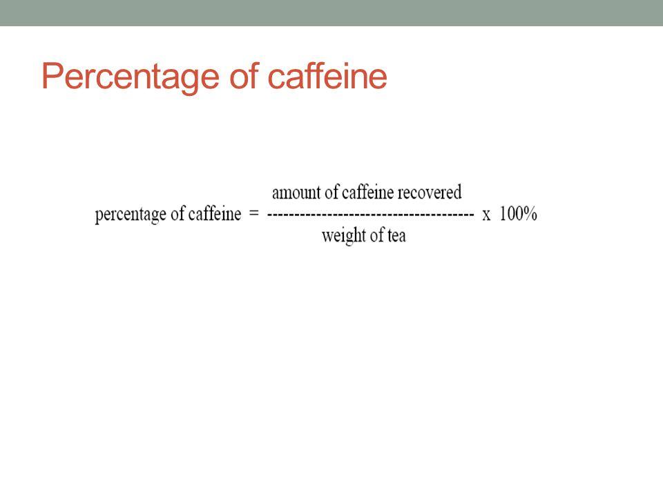 Percentage of caffeine