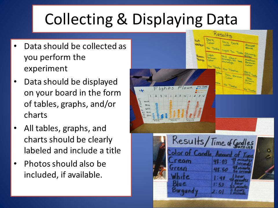 Collecting & Displaying Data