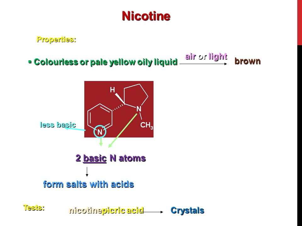 Nicotine Colour tests 2 basic N atoms form salts with acids