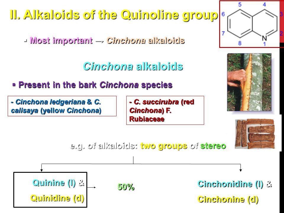 II. Alkaloids of the Quinoline group