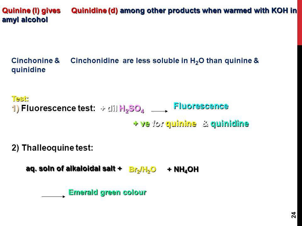 1) Fluorescence test: + dil H2SO4 Fluorescence