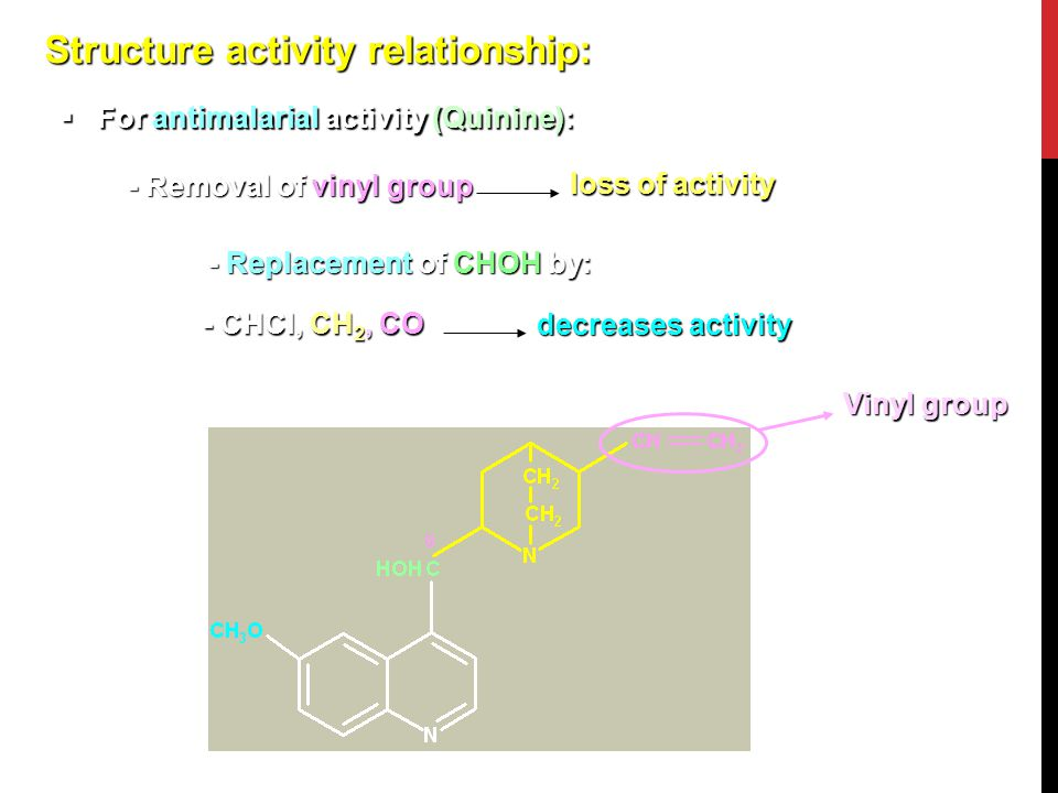 quinine structure activity relationship example