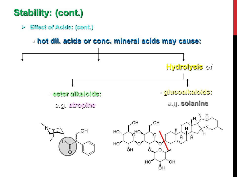 Stability: (cont.) hot dil. acids or conc. mineral acids may cause: