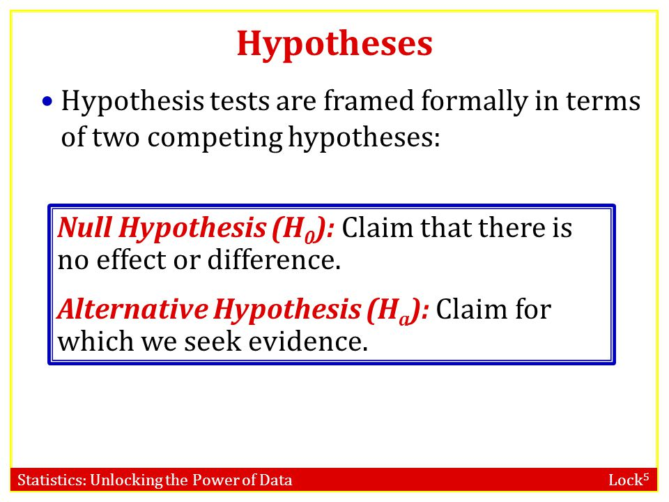 Hypotheses Hypothesis tests are framed formally in terms of two competing hypotheses: