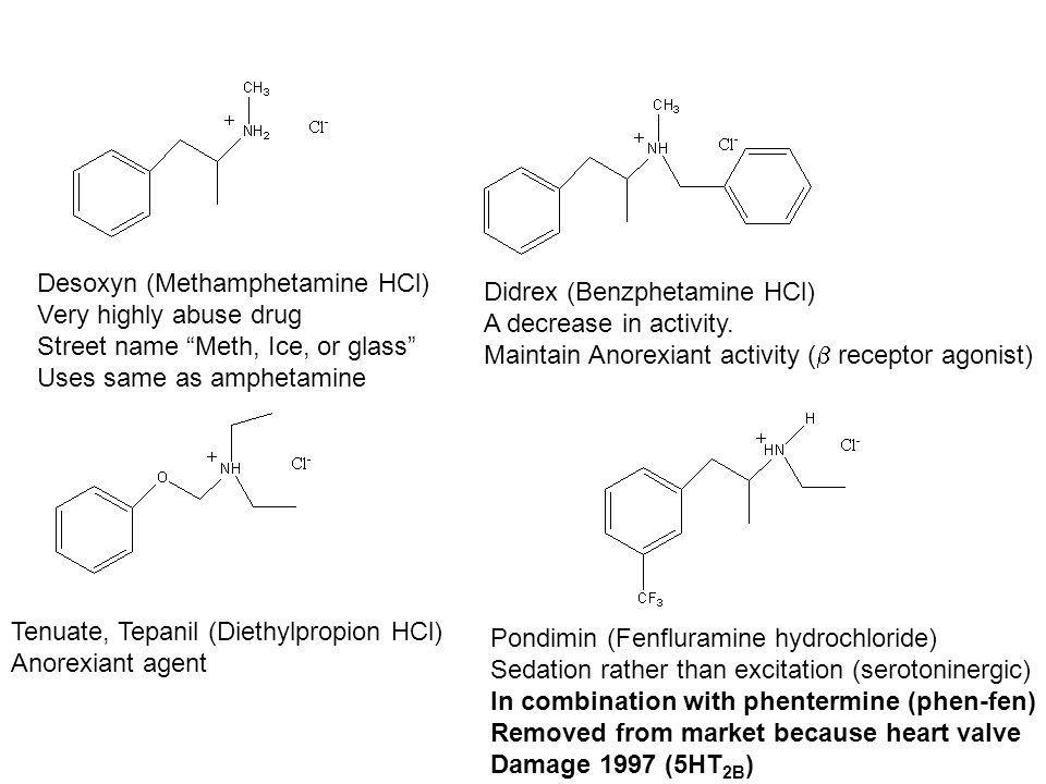 Desoxyn (Methamphetamine HCl)