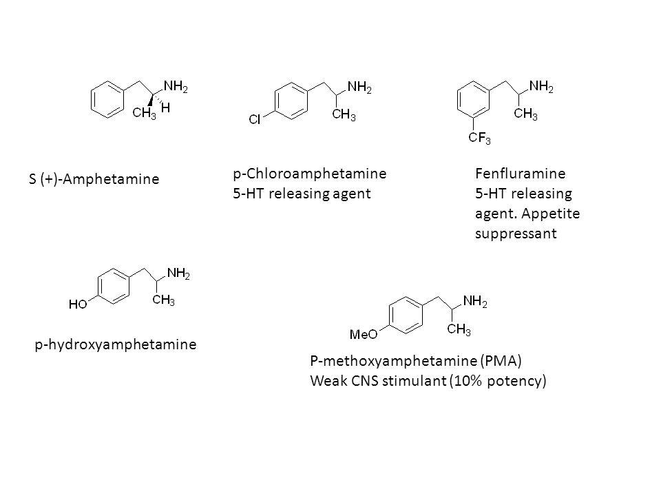 p-Chloroamphetamine 5-HT releasing agent. Fenfluramine. 5-HT releasing. agent. Appetite. suppressant.