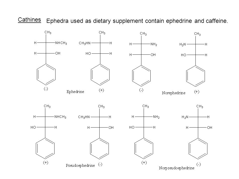 Cathines Ephedra used as dietary supplement contain ephedrine and caffeine.