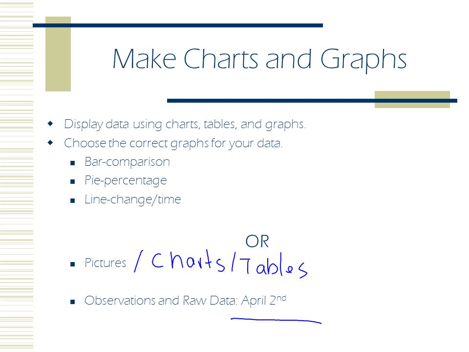 Make Charts and Graphs OR