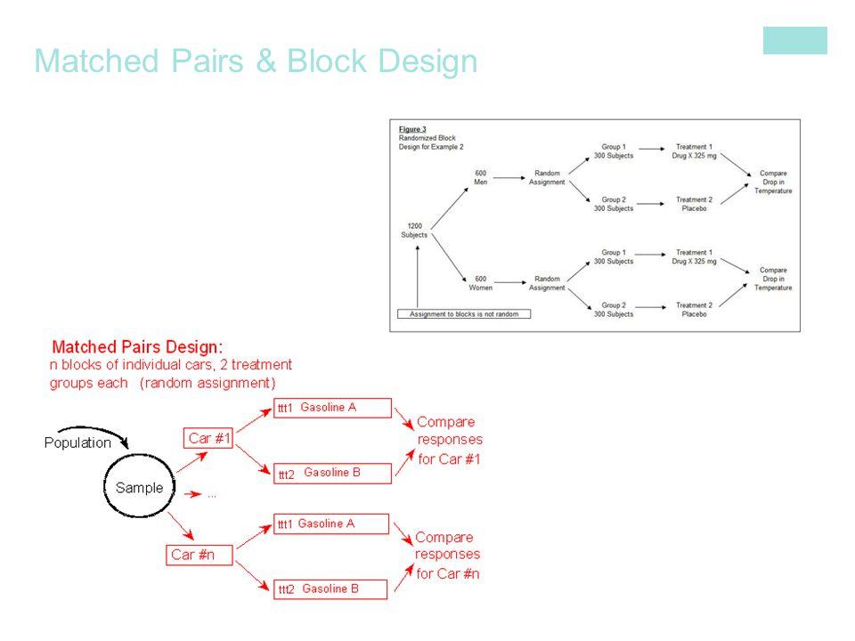 Matched Pairs & Block Design