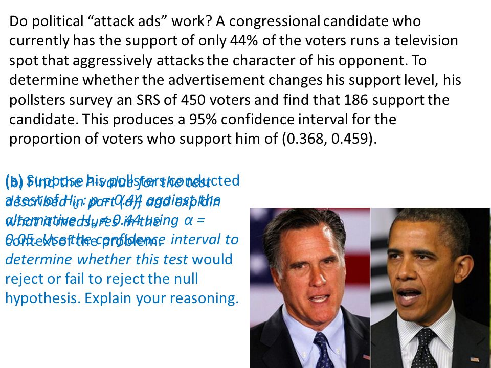 Do political attack ads work