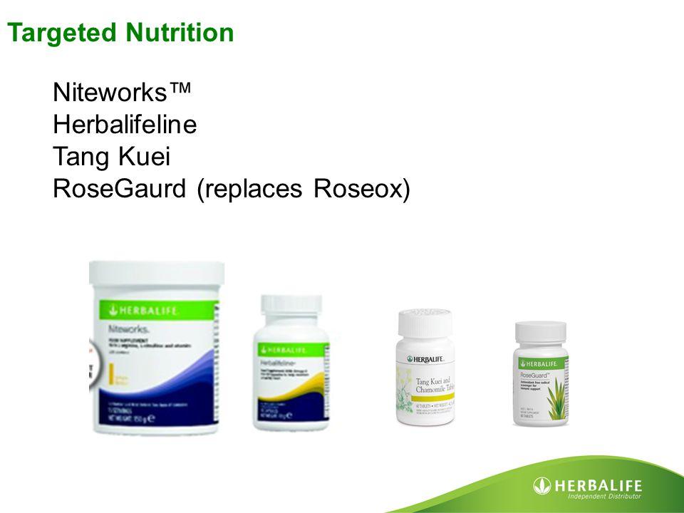 Targeted Nutrition Niteworks™ Herbalifeline Tang Kuei RoseGaurd (replaces Roseox)