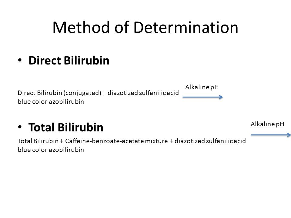 Method of Determination