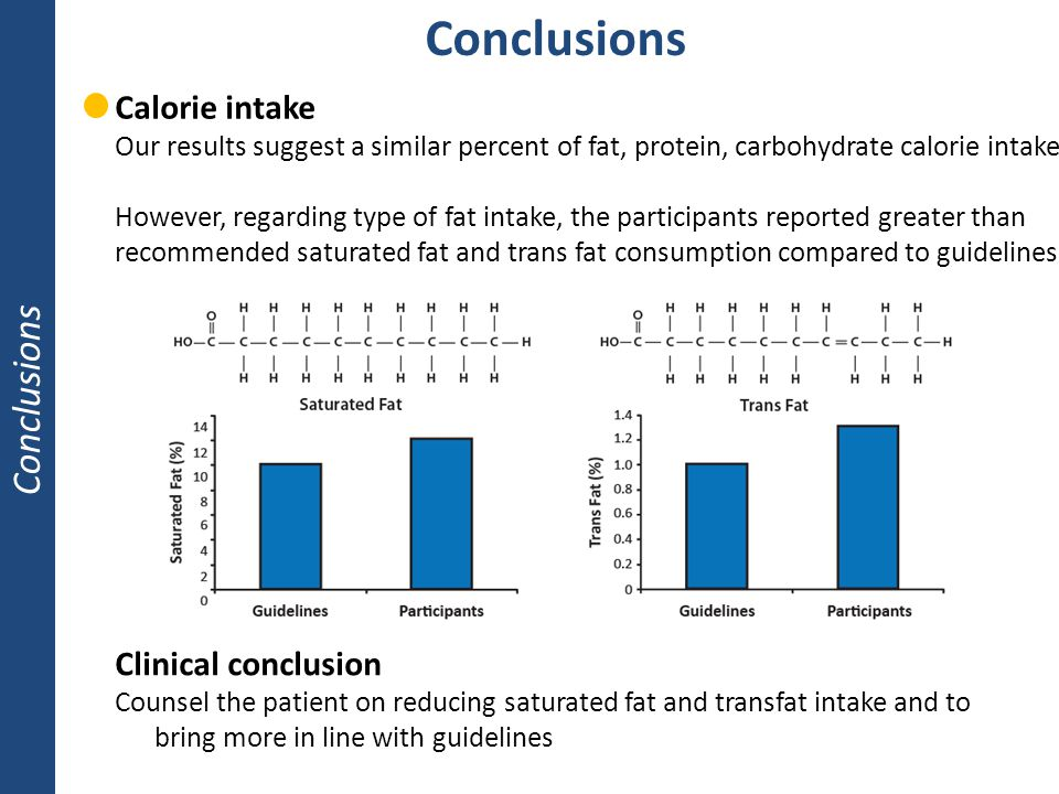 Conclusions Conclusions Calorie intake Clinical conclusion