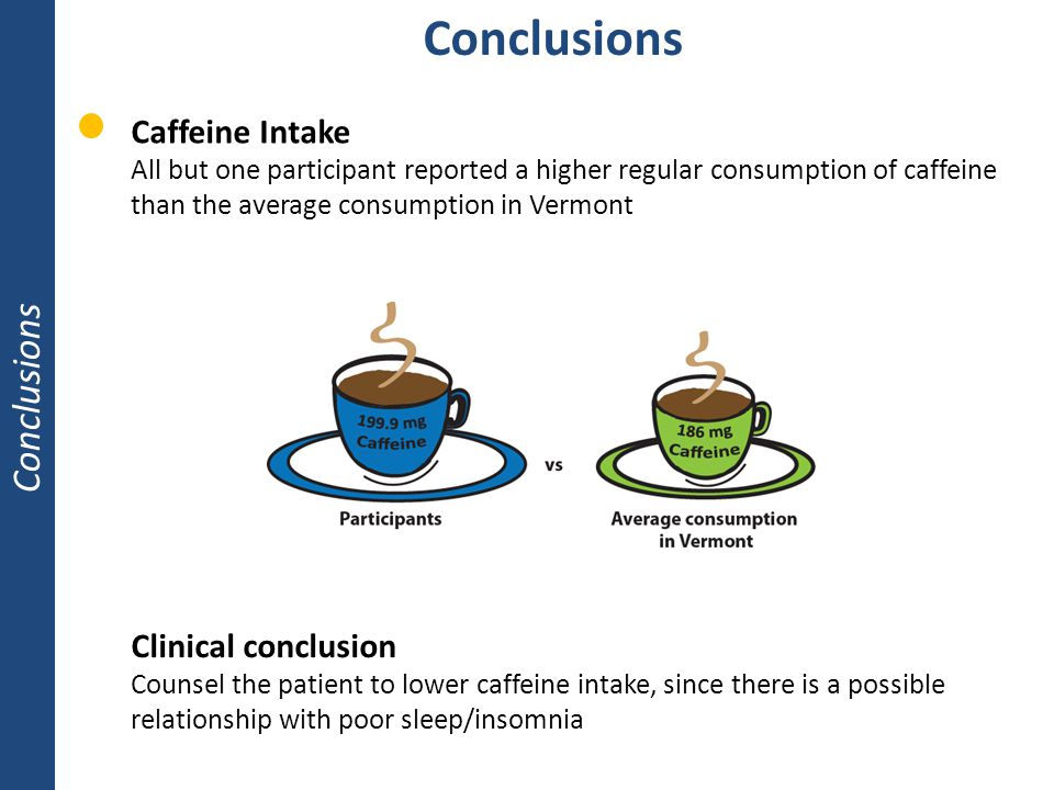 Conclusions Conclusions Caffeine Intake Clinical conclusion