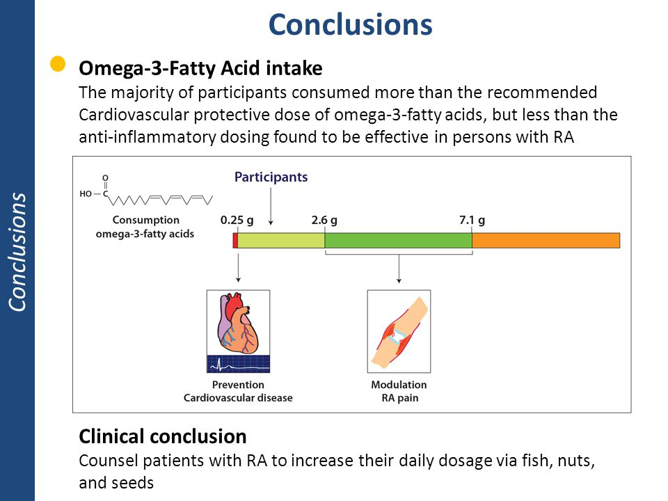 Conclusions Conclusions Omega-3-Fatty Acid intake Clinical conclusion