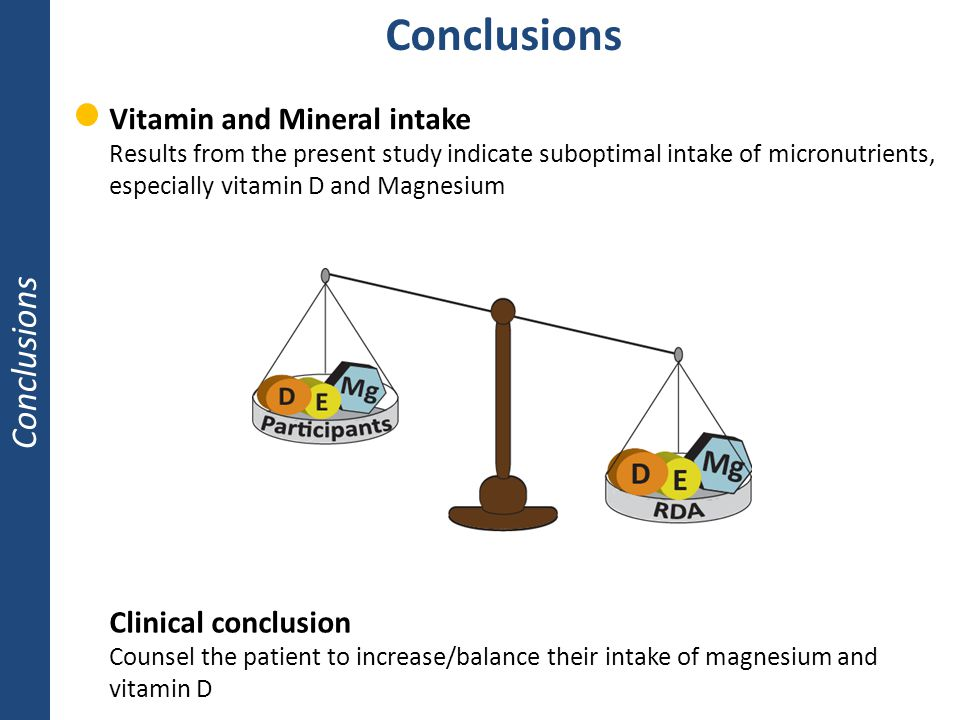 Conclusions Conclusions Vitamin and Mineral intake Clinical conclusion