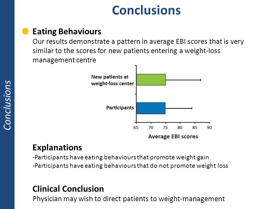 Conclusions Conclusions Eating Behaviours Explanations
