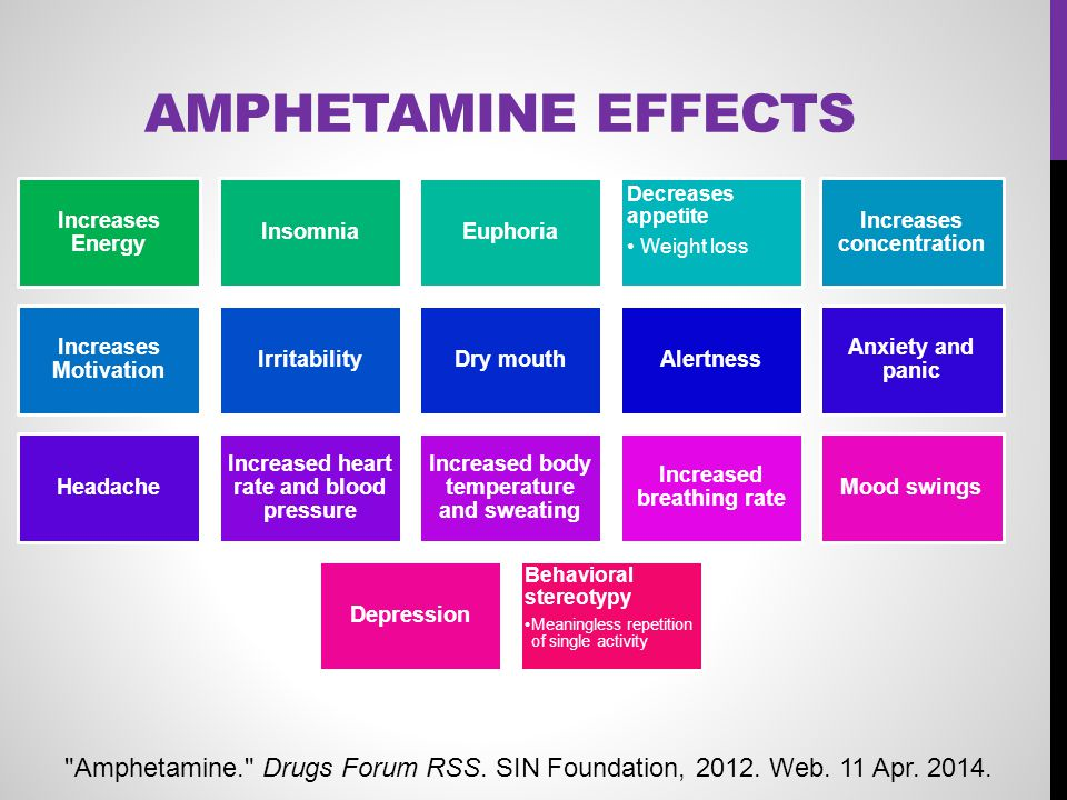 Amphetamine Effects Increases Energy. Insomnia. Euphoria. Decreases appetite. Weight loss. Increases concentration.