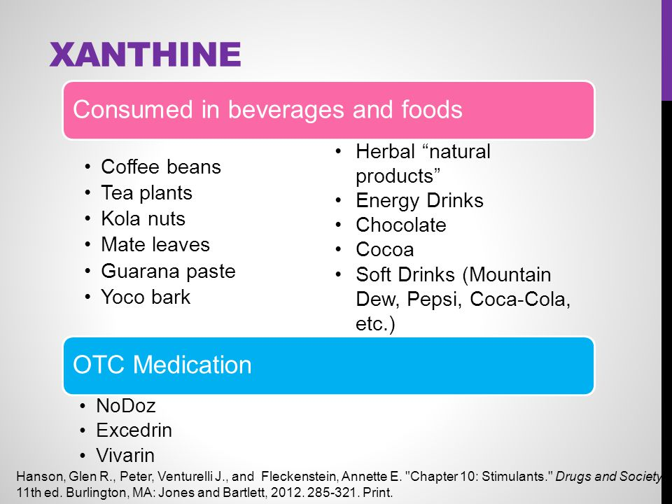 Xanthine Consumed in beverages and foods OTC Medication Coffee beans